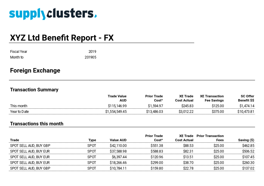 Supply Clusters provides transparent FX benefit tracking