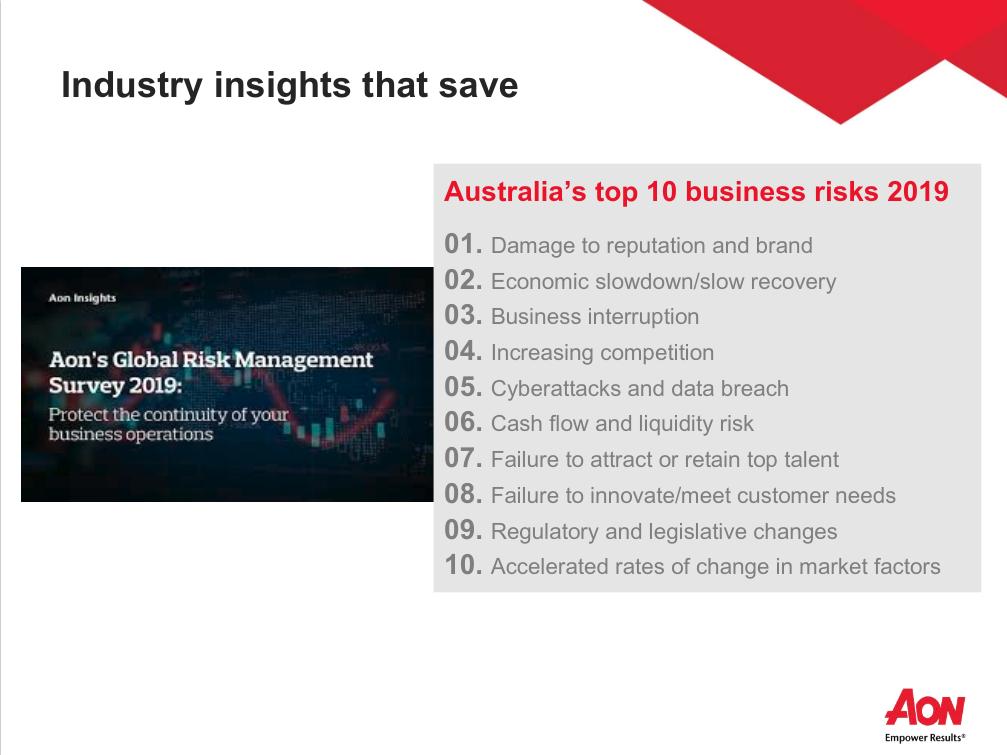 Australias Top 10 business risks