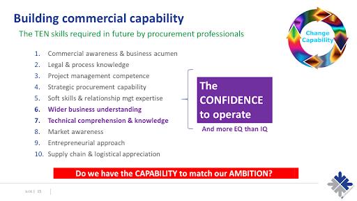 Building Commercial Capability for procurement